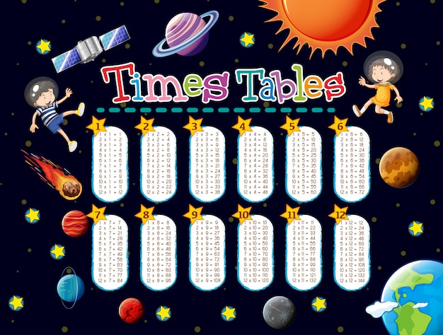 Math times tables space scene
