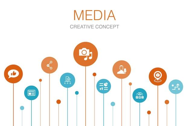Media infografika 10 kroków szablon. wiadomości, reporter, infografiki, media plan proste ikony