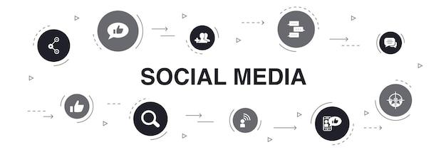 Media społecznościowe infografika 10 kroków koło projekt. polub, udostępnij, obserwuj, komentuj proste ikony