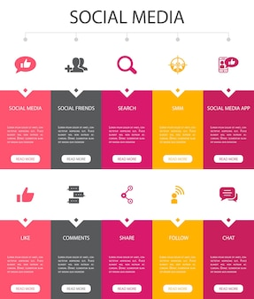 Media społecznościowe infografika 10 opcji projektowania interfejsu użytkownika. polub, udostępnij, obserwuj, komentuj proste ikony
