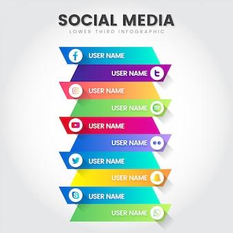 Media społecznościowe niższe trzecie i plansza w stylu gradientu
