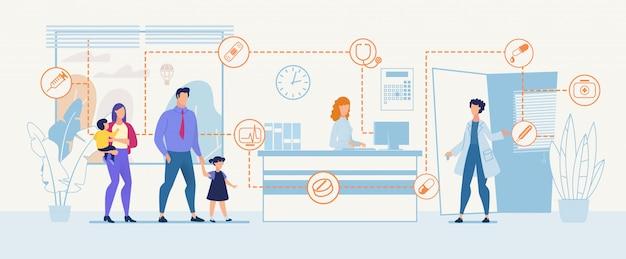 Medycyna rodzinna reklama szablon transparent płaski