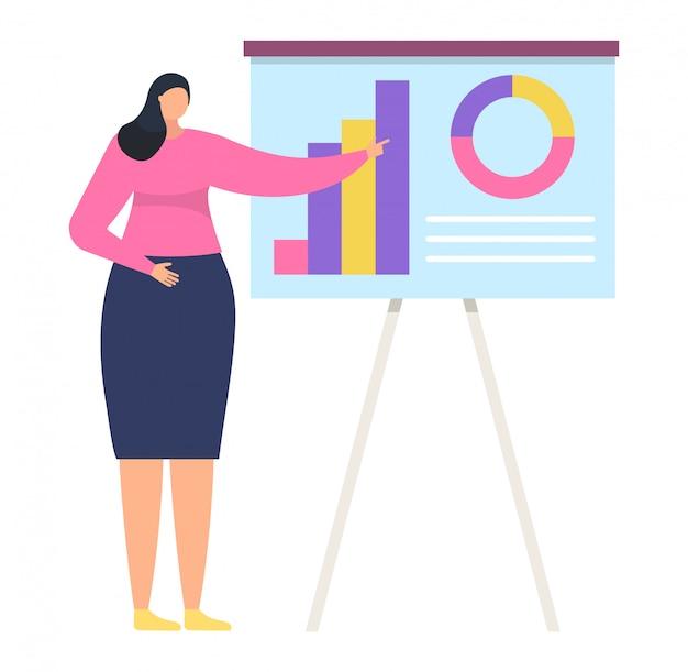 Menedżer zadań biznesowych postać kobiety, infografiki tablicy stoiska kobiet na białym, ilustracja. praca w branży informacyjnej.