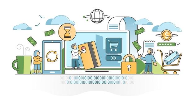 Metoda płatności online z bezpieczną kartą bankową, aby zapłacić koncepcję konspektu w sklepie internetowym