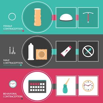 Metody antykoncepcji ustaw banery