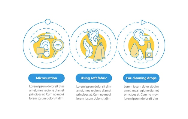 Metody pielęgnacji uszu wektor infographic szablon. używając miękkiej tkaniny, upuszcza elementy projektu prezentacji. wizualizacja danych w 3 krokach. wykres osi czasu procesu. układ przepływu pracy z ikonami liniowymi