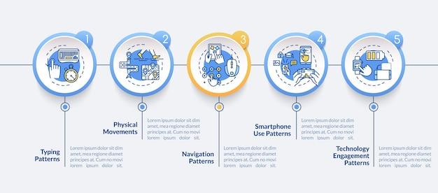 Metryki zachowania elementów wektor infografika szablon