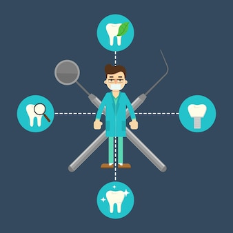 Mężczyzna dentysta z profesjonalnym sprzętem