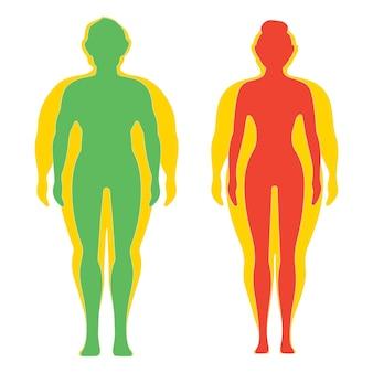 Mężczyzna i kobieta przed i po diecie i fitnessie koncepcja odchudzania