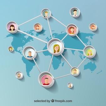 Międzynarodowe sieci
