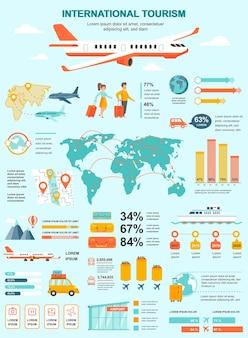 Międzynarodowy plakat turystyczny z szablonem elementów infografiki w stylu płaski