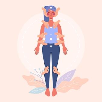 Miejsca do masażu w terapii reiki
