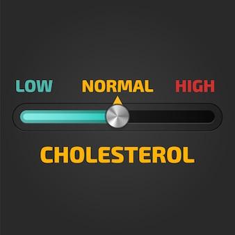 Miernik cholesterolu