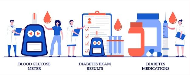 Miernik stężenia glukozy we krwi, wyniki badań cukrzycy, ilustracja leków na cukrzycę z małymi ludźmi