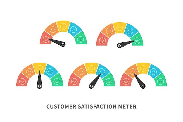 Miernik zadowolenia klienta z różnymi emocjami, kolor płaskiej skali wektorowej ze strzałką od czerwonego do zielonego