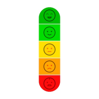 Miernik zadowolenia klienta z różnymi emocjami