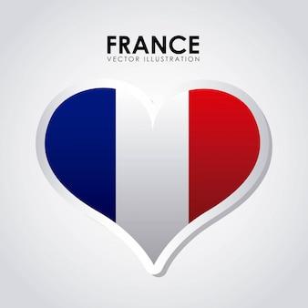 Miłość, francja, serce podróży