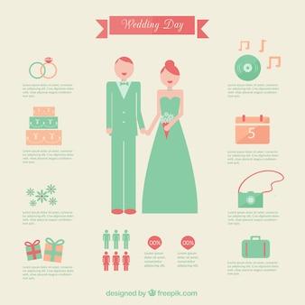 Miły dzień ślubu infografia