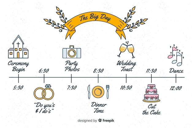 Minimalistyczny ręcznie rysowane oś czasu ślubu
