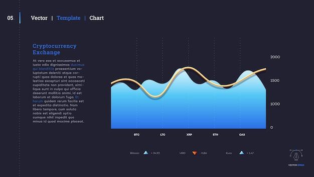 Minimalistyczny slajd prezentacji infografiki