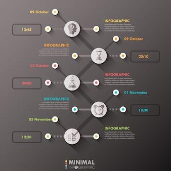 Minimalna infografika osi czasu