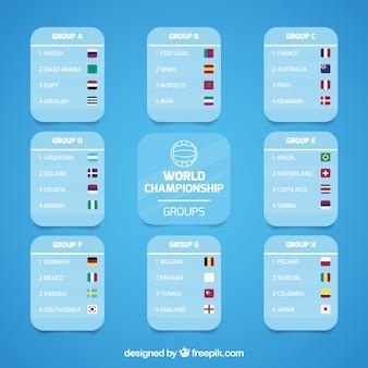 Mistrzostwa świata w piłce nożnej z różnymi zespołami