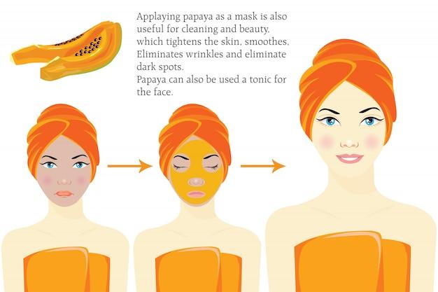 Młoda dama stosuje papai maskę na jej twarzy
