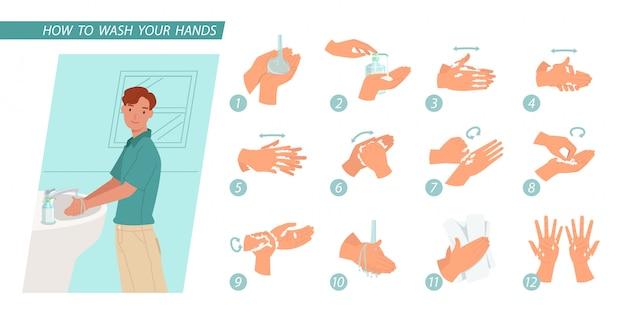 Młody człowiek do mycia rąk. infografika pokazuje, jak prawidłowo myć ręce. zapobieganie wirusom i infekcjom. koncepcja higieny. ilustracja w stylu płaskiej