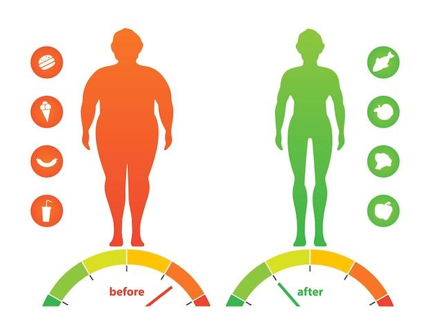 Młody człowiek przed i po diecie i fitnessie