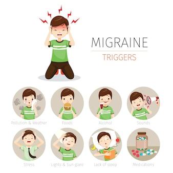 Młody człowiek z zestawem ikon wyzwalaczy migreny