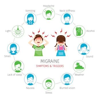 Młody mężczyzna, dziewczyna z objawami migreny i wyzwalaczami