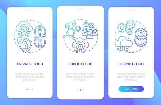 Modele wdrażania przetwarzania w chmurze wprowadzające ekran strony aplikacji mobilnej z koncepcjami. społeczność, przewodnik po chmurach hybrydowych 3 kroki. szablon ui z kolorem rgb