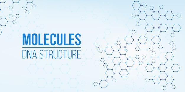 Molekularna struktura kodująca genom połączenia.