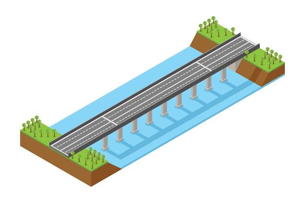 Most izometryczny