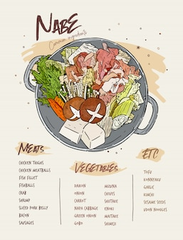 Motsu-nabe to popularny gulasz z części jelita różnych rodzajów mięsa, przygotowany w tradycyjnym kuchennym garnku kuchennym lub specjalnym japońskim garnku nabe. ręcznie rysować wektor szkic.