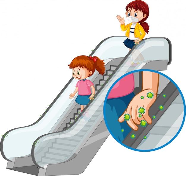 Motyw koronawirusa z ludźmi dotykającymi schodów ruchomych z zarazkami