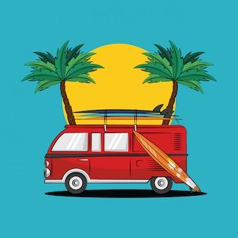 Motywem przewodnim tropikalnego surfingu