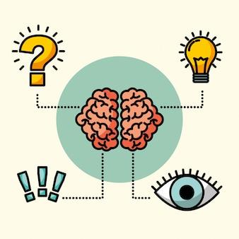 Mózg pomysł kreatywny oko myśl pytanie wykrzyknikowe