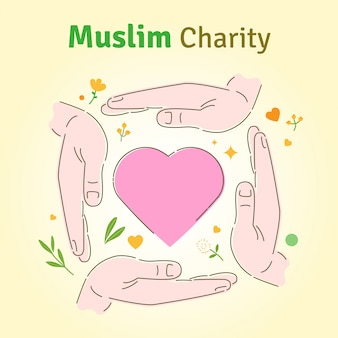 Muzułmańska dobroczynność