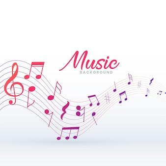 Muzyczne tło pentagram z nutami dźwiękowymi
