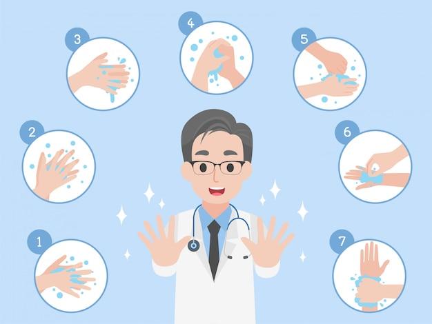 Mycie rąk krok po kroku grafika informacyjna doktor