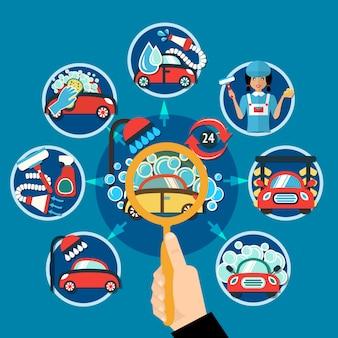 Myjnia samochodowa lupa koncepcja