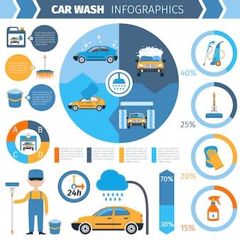 Myjnia samochodowa pełna usługa infographic prezentacji