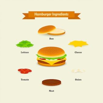 Na białym tle składników hamburger