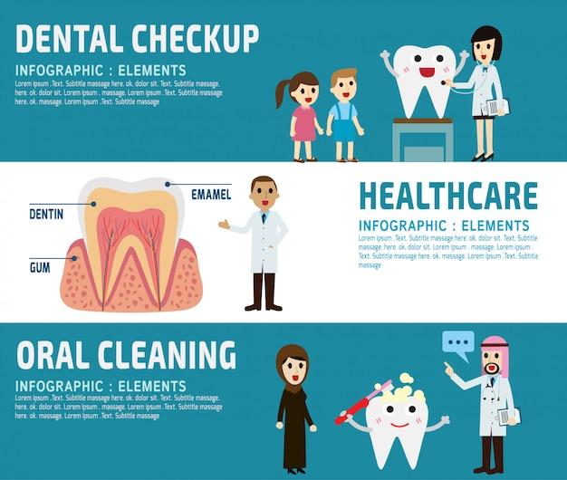 Nagłówek dentystyczny transparent koncepcja opieki zdrowotnej