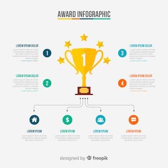 Nagroda infografika