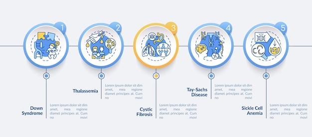 Najczęstsze choroby genetyczne wektor infografikę szablon. elementy projektu prezentacji opieki zdrowotnej. wizualizacja danych w 5 krokach. wykres osi czasu procesu. układ przepływu pracy z ikonami liniowymi