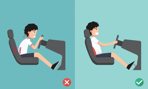 Najlepsze i najgorsze pozycje do prowadzenia samochodu, ilustracja