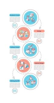 Najlepsze kariery dla kreatywnych myślicieli szablon infografiki. elementy prezentacji kariery kulinarnej.