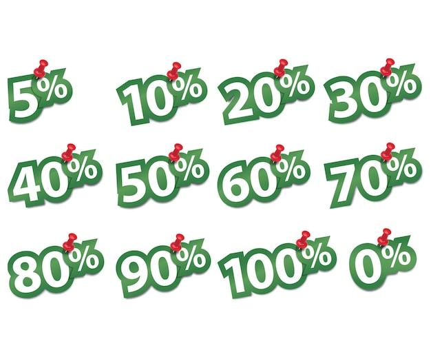 Naklejki procentowe przymocowane pinezką. zestaw.